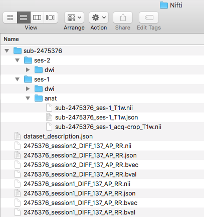 converted diff dwi folder